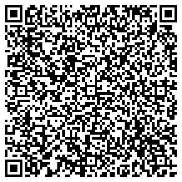 QR-код с контактной информацией организации АУДИТОРЫ СЕВЕРНОЙ СТОЛИЦЫ, ЗАО