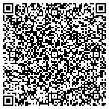 QR-код с контактной информацией организации ВАЛЕНА-АУДИТ