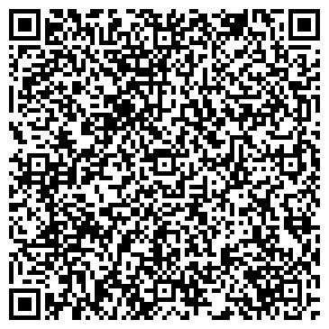 QR-код с контактной информацией организации АГЕНТСТВО ПРОМЫШЛЕННОГО И ФИНАНСОВОГО АУДИТА