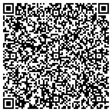 QR-код с контактной информацией организации АУДИТОРЫ СЕВЕРНОЙ СТОЛИЦЫ