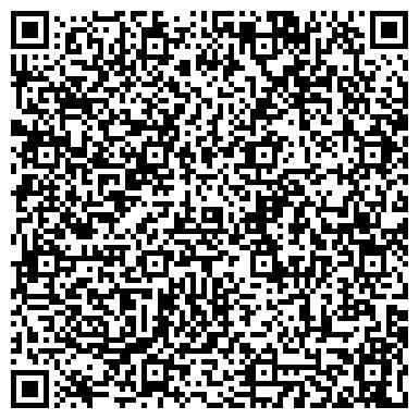"""QR-код с контактной информацией организации ГОМЕОПАТИЧЕСКАЯ АПТЕКА """" ВИОЛА"""""""