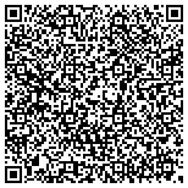 QR-код с контактной информацией организации ИСТИТУТ ПРОФЕССИОНАЛЬНОЙ ПОДДЕРЖКИ БАНКОВ (ИППБ)