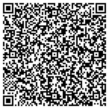 QR-код с контактной информацией организации АНАЛИЗ ИНВЕСТИЦИИ РАЗВИТИЕ, ООО