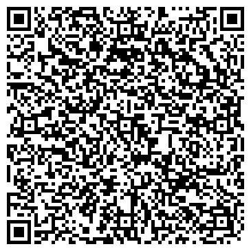 QR-код с контактной информацией организации ЧТО ДЕЛАТЬ КОНСАЛТ
