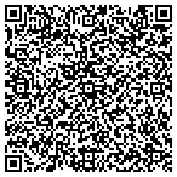QR-код с контактной информацией организации PERSONNEL TRAINING GROUP