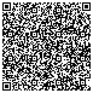 QR-код с контактной информацией организации ЛЕНИНГРАДСКАЯ ОБЛАСТНАЯ ТОРГОВО-ПРОМЫШЛЕННАЯ ПАЛАТА