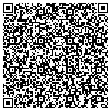 QR-код с контактной информацией организации ОТКРЫТИЕ ФИНАНСОВАЯ КОРПОРАЦИЯ, ООО