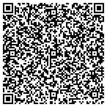 QR-код с контактной информацией организации ПЕТРОБЛОК, ООО