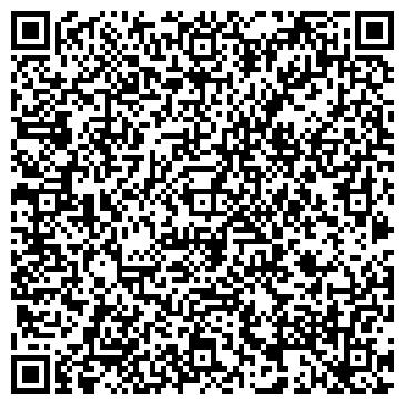 QR-код с контактной информацией организации БЮРО ТОВАРНЫХ ЭКСПЕРТИЗ ГП