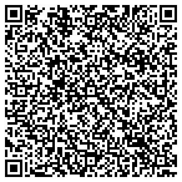 QR-код с контактной информацией организации СУДЕБНОЙ ЭКСПЕРТИЗЫ ЦЕНТР
