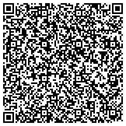 QR-код с контактной информацией организации ЭКСПЕРТНЫЙ СОВЕТ ПО ОПРЕДЕЛЕНИЮ НАДЕЖНОСТИ СТРОИТЕЛЬНЫХ ФИРМ (ЭСОН)