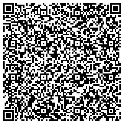 QR-код с контактной информацией организации ПЕТРОЭКСПЕРТ - ЦЕНТР НЕЗАВИСИМОЙ ПРОФЕССИОНАЛЬНОЙ ЭКСПЕРТИЗЫ