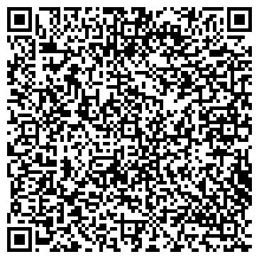 QR-код с контактной информацией организации ЦЕНТР СЕРТИФИКАЦИИ И МАРКЕТИНГА