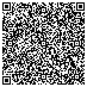 QR-код с контактной информацией организации ЛЯПУНОВ И ПАРТНЕРЫ ПАТЕНТНОЕ БЮРО