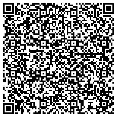 QR-код с контактной информацией организации ИНФОРМПАТЕНТ АГЕНТСТВО ПАТЕНТНЫХ УСЛУГ, ООО