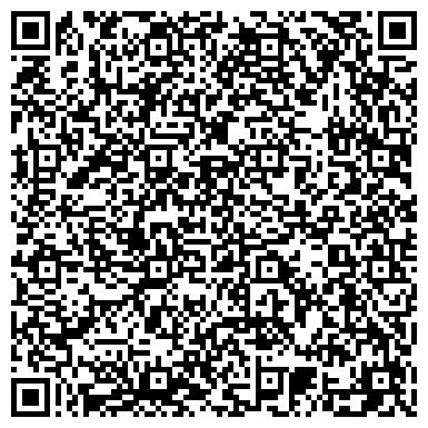 QR-код с контактной информацией организации ПАТЕНТНЫЙ ПОВЕРЕННЫЙ ПРИ ГУТ ИМ. БОНЧ-БРУЕВИЧА