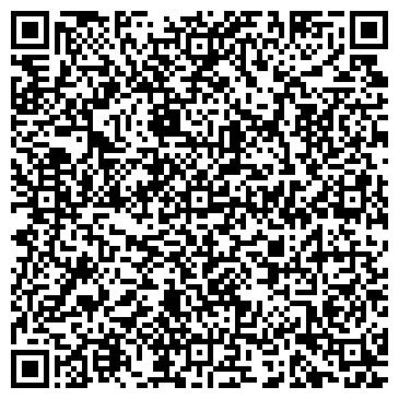 QR-код с контактной информацией организации НЕВСКАЯ НЕДВИЖИМОСТЬ, ООО
