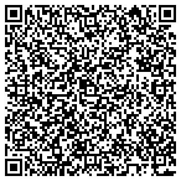 QR-код с контактной информацией организации СБЕРБАНКА РОССИИ ОПЕРАЦИОННОЕ УПРАВЛЕНИЕ
