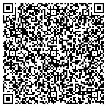 QR-код с контактной информацией организации БАЛТИК ПРОПЕРТИ ТРАСТ АССЕТ МЕНЕДЖМЕНТ