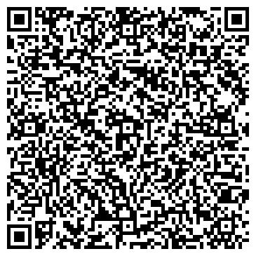 QR-код с контактной информацией организации ГРУППА АТЛАНТИК ФИНАНС, ЗАО