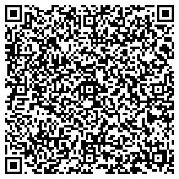 QR-код с контактной информацией организации НЕВА ИНВЕСТ ГРУППА КОМПАНИЙ