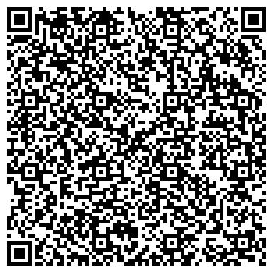 QR-код с контактной информацией организации Ф БЕЗОПАСНОСТЬ ПРЕДПРИНИМАТЕЛЬСТВА И ЛИЧНОСТИ