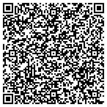 QR-код с контактной информацией организации УСЛУГИ СЛУЖБЫ БЕЗОПАСНОСТИ: