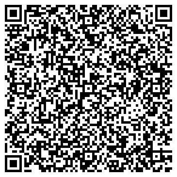 QR-код с контактной информацией организации ЭКОПРОМБЕЗОПАСНОСТЬ НТК