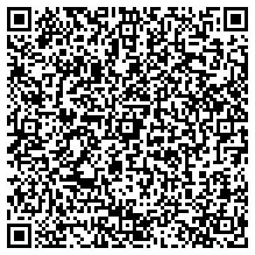 QR-код с контактной информацией организации ИНАТА ЦЕНТР НЕДВИЖИМОСТИ, ООО