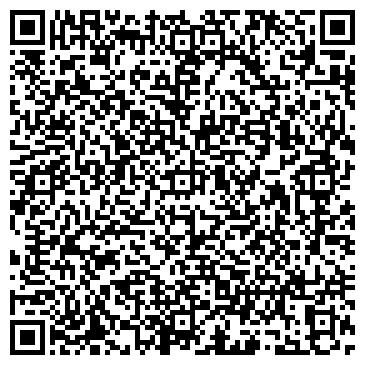 QR-код с контактной информацией организации НЕВА-ЦЕНТР ИСТЭЙТ, ООО