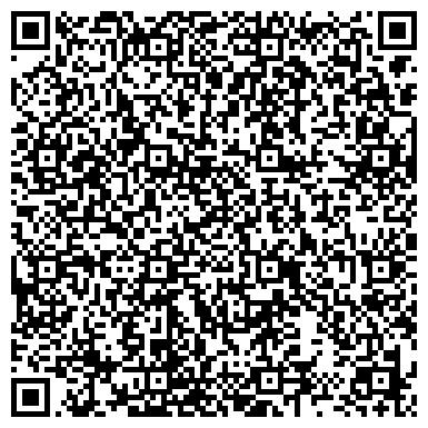 QR-код с контактной информацией организации АВАНГАРД-НЕДВИЖИМОСТЬ, ООО