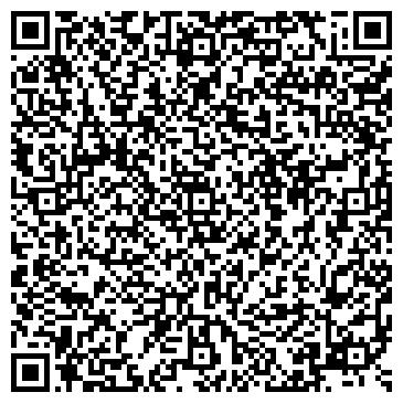 QR-код с контактной информацией организации АГЕНТСТВО НЕДВИЖИМОСТИ, ООО