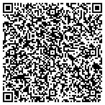 QR-код с контактной информацией организации КЕСКО РИЭЛ ЭСТЕЙТ, ООО