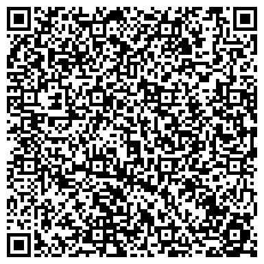 QR-код с контактной информацией организации Риэлтерская компания <Русский Дом>