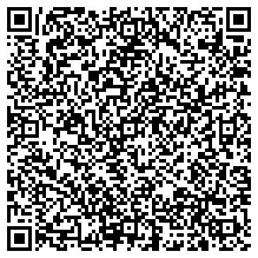 QR-код с контактной информацией организации Русский Фонд Недвижимости