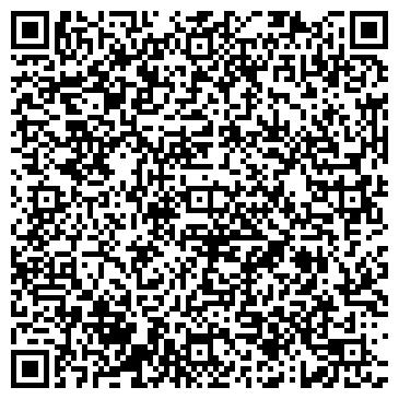 QR-код с контактной информацией организации С. Э. Р. ГРУППА КОМПАНИЙ