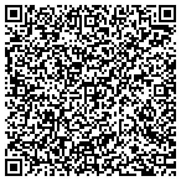 QR-код с контактной информацией организации ESTATE TOUR CONSALT
