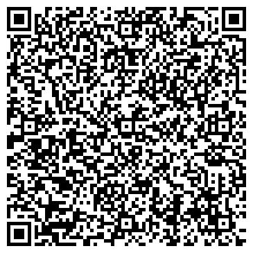 QR-код с контактной информацией организации РЕГИСТРАТОР АВТОРСКИХ ПРАВ