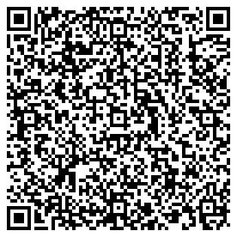 QR-код с контактной информацией организации МУЗЕЙ МИКРОМИНИАТЮРЫ