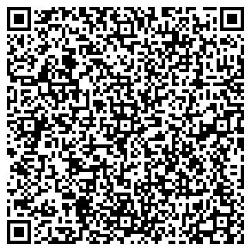 QR-код с контактной информацией организации AVANTA PERSONNEL/АВАНТА ПЕРСОНАЛ