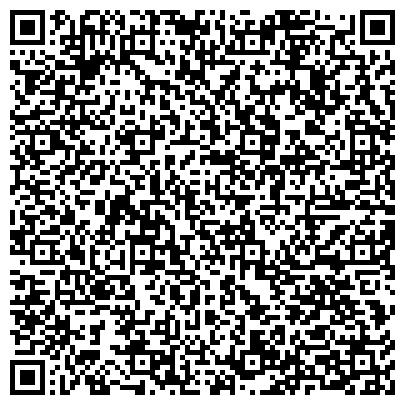 QR-код с контактной информацией организации Городская студенческая биржа труда и обучения