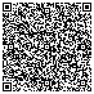 QR-код с контактной информацией организации ГОРОДСКАЯ СТРАХОВАЯ МЕДИЦИНСКАЯ КОМПАНИЯ