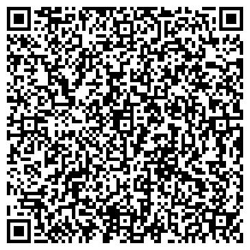 QR-код с контактной информацией организации ЗЕНИТ СТРАХОВОЕ ОБЩЕСТВО ФИЛИАЛ