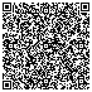 QR-код с контактной информацией организации ИНКОРОС-РЕЗЕРВ ФИЛИАЛ