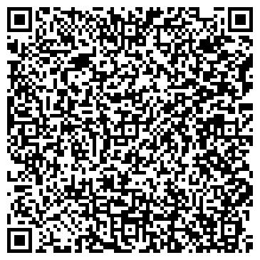 QR-код с контактной информацией организации PPF Страхование жизни
