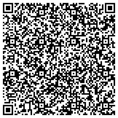 """QR-код с контактной информацией организации """"ФИННО-УГОРСКИЙ КУЛЬТУРНЫЙ ЦЕНТР РОССИЙСКОЙ ФЕДЕРАЦИИ"""""""