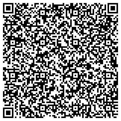 QR-код с контактной информацией организации ПО ЛЕГКОЙ АТЛЕТИКЕ И СПОРТИВНОЙ ГИМНАСТИКЕ СДЮСШОР № 1 ЦЕНТРАЛЬНОГО РАЙОНА