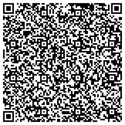 QR-код с контактной информацией организации НОУ ШКОЛА РУССКОЙ ДРАМЫ ИМ.И.О.ГОРБАЧЕВА