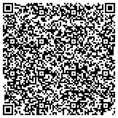 QR-код с контактной информацией организации ГУМАНИТАРНЫЙ ИНСТИТУТ СПБ