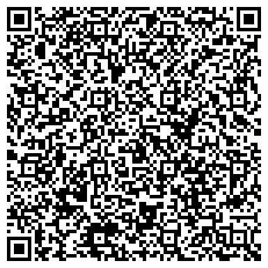 QR-код с контактной информацией организации МЕДИЦИНСКАЯ АКАДЕМИЯ ПОСЛЕДИПЛОМНОГО ОБРАЗОВАНИЯ (МАПО) КАФЕДРА МЕДИЦИНСКОЙ ЭКОЛОГИИ